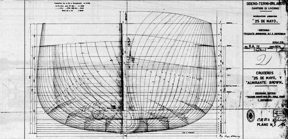 Flotademar for Piani di costruzione del costruttore