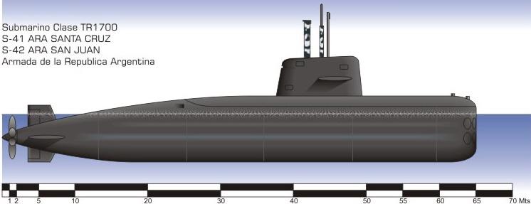 Argentina Reativa projeto de submarino Nucleardeataque
