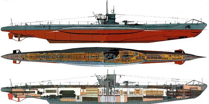 submarinos alemanes segunda guerra mundial
